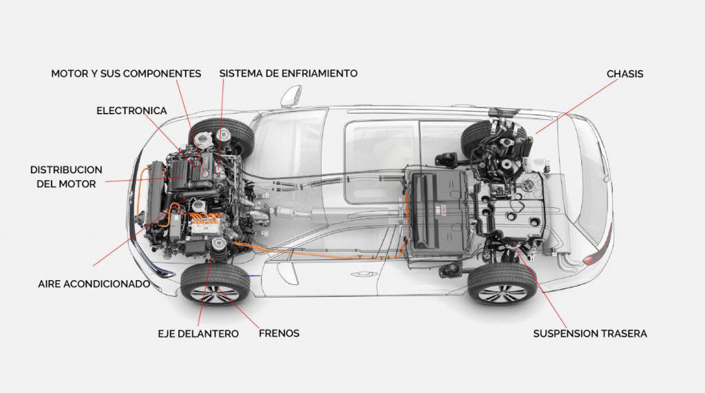 componentes-carro